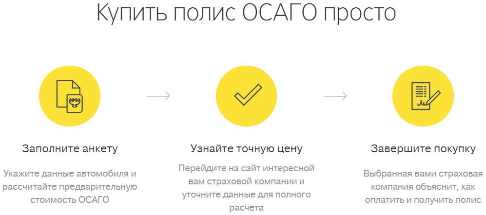 ОСАГО в Тинькофф банке