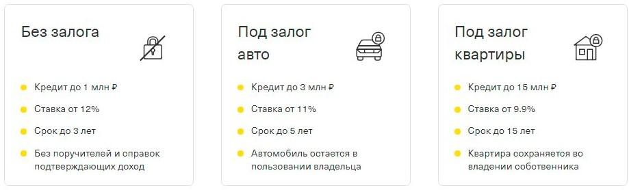 кредитная карта райфайзен банк